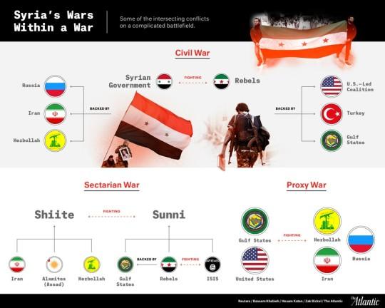syria's_war_572e69131