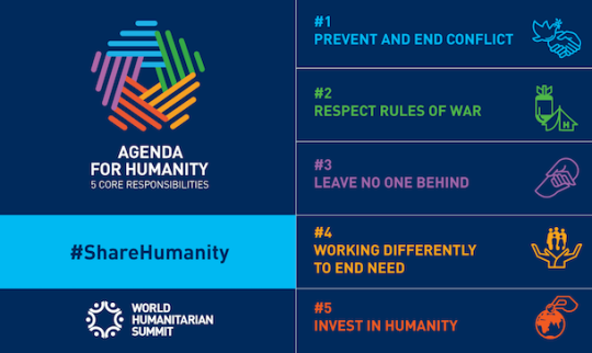 Agenda for Humanity