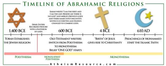 Abraham_Download